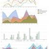 Content Statistics for JomSocial