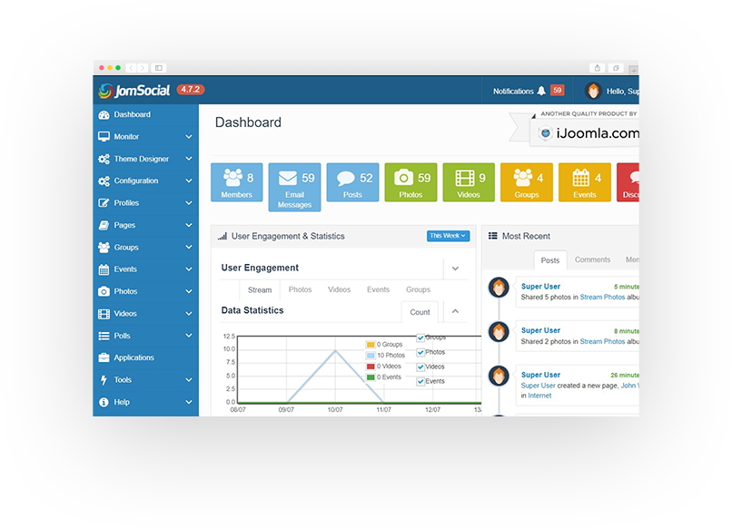 Joomla community extension - Jomsocial admin panel
